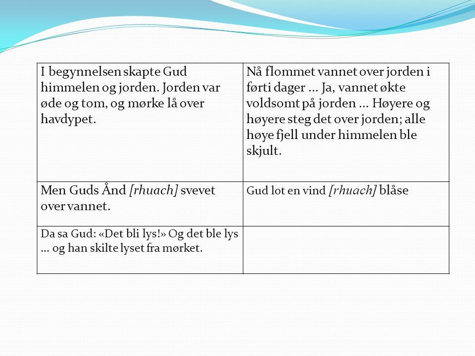 Men Guds Ånd [rhuach] svevet over vannet.